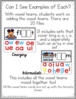 Vowel Teams Word Work - Long Vowel Pair for Google Classroom Distance Learning