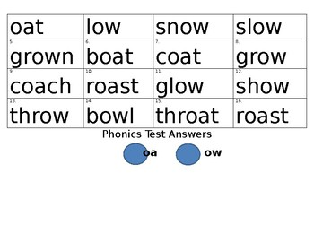 Vowel Teams oa and ow Test