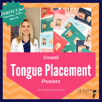 Vowel Tongue Placement Posters