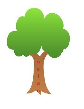 Vowel Tree