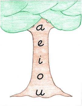 Vowel Tree - Learning how vowels change words