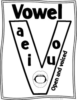Vowel and Consonant Posters