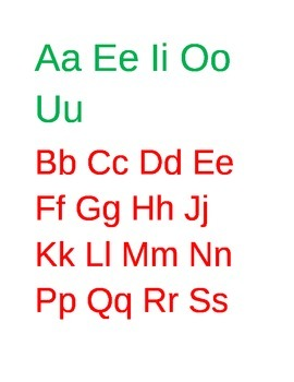 Vowel and Consonant Reference Sheet