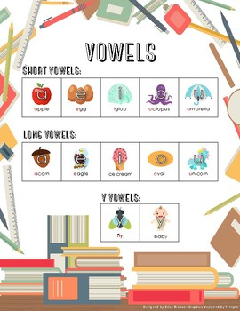 Vowel and Constant Cluster Flashcards, Charts, and Desk Strips (Embedded)