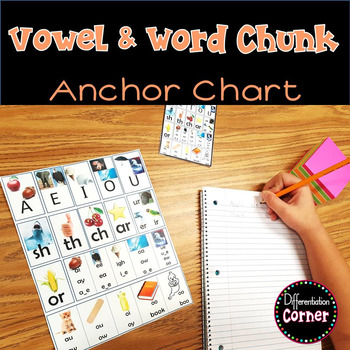 Vowel Digraph and Word Chunk Anchor Chart