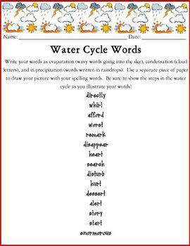 Vowel + r Spelling Activities (List 2)