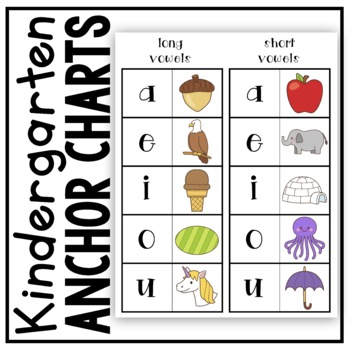 Anchor Chart Vowels