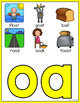 Vowels Anchor Charts