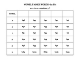Vowels--B's