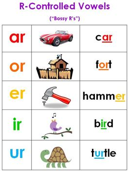 Vowels, Digraphs, Blends, Reading Cue Resource Package