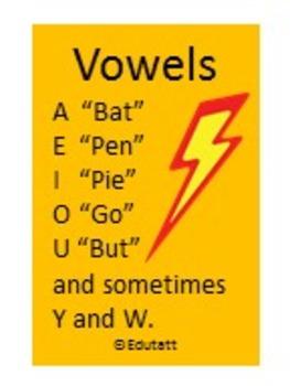 Vowels : Edutatt (c) Educational  Temporary Tattoo