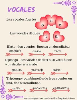 Vowels, Hiatus, Diphthong, Triphthong, Las Vocales, Diptongos, Triptongos