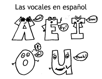 El alfabeto - Vowels & Letters that Change Sound in Spanish