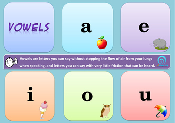 Vowels Poster