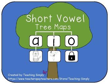 CVC - short vowels - RTI - struggling readers - phonemic awareness