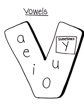 Vowels and Consonant