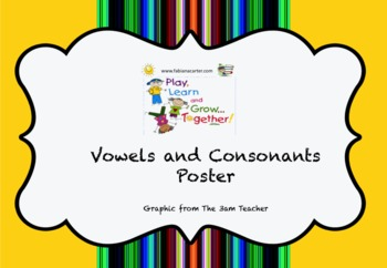 Vowels and Consonants Poster