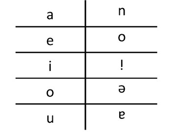 Vowels fold-able