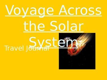 Voyage Across the Solar System - Genre & Purpose