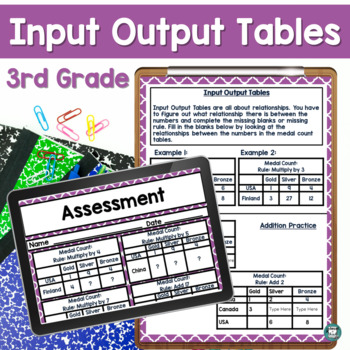 Winter Sports - Vying for Victory - Input/Output Tables