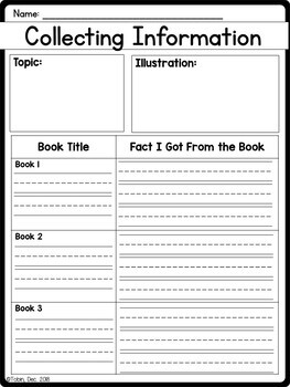 W.K.7 and W.K.8- Shared Writing & Research Writing Kindergarten