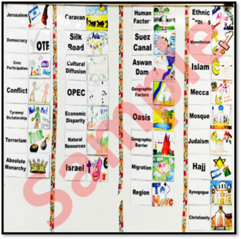 Middle East Region Word Wall with Game & Activity Ideas (SW Asia and N Africa)