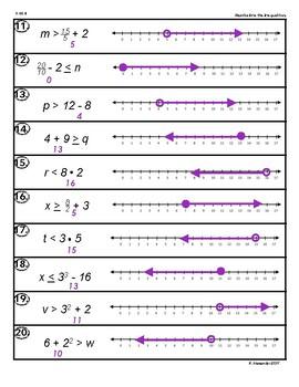 6.EE.5 Number line the Inequalities.