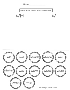 W and WH Digraph: Sort The Words