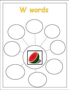 W is for Watermelon (Letter W Unit)