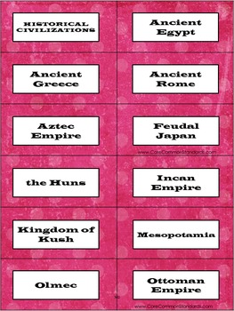 W.4.7 Fourth Grade Common Core Worksheets, Activity, and Poster
