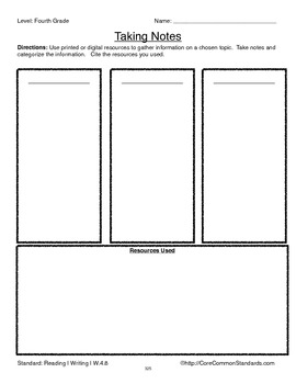 W.4.8 Fourth Grade Common Core Worksheets, Activity, and Poster