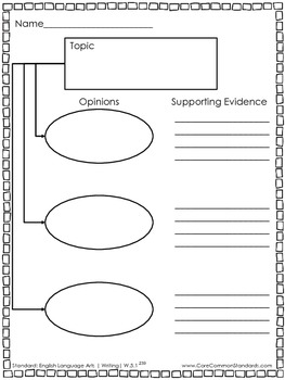 W.5.1 Fifth Grade Common Core Worksheets, Activity, and Poster