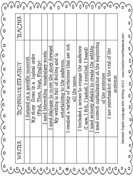 W.5.5 Fifth Grade Common Core Worksheets, Activity, and Poster