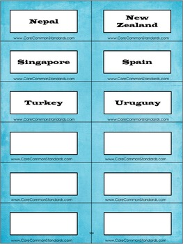 W.5.7 Fifth Grade Common Core Worksheets, Activity, and Poster