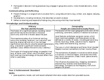 WA CURRICULUM HASS PLANNING DOCUMENT Yr 2