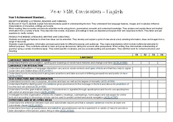WA Curriculum ENGLISH year 5 planner
