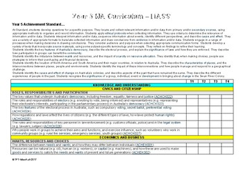 WA Curriculum HASS year 5 Planner