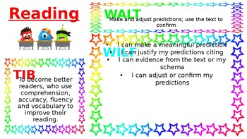 WALT, WILF, TIB PowerPoint Display