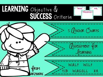 WALT WILF TIB WAGOLL  KQ learning objective poster AFL