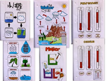 WATER CYCLE / CLOUDS / MATTER (Solids / Liquids / Gases) Interactive Notebook