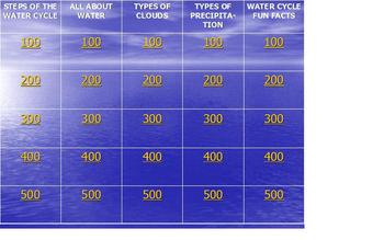 WATER CYCLE JEOPARDY - Aligned with GA's Fourth Grade Performance Standards