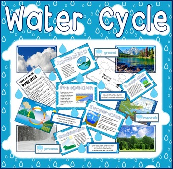 WATER CYCLE TEACHING RESOURCES KS1-2 SCIENCE OCEANS DISPLAY processes