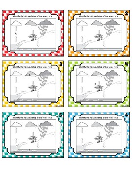 WATER CYCLE - You Got Soaked - REVIEW GAME