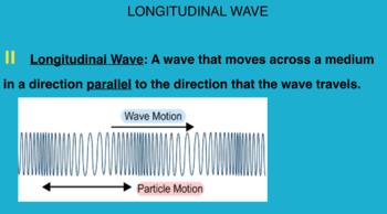 WAVES 2 - Longitudinal and Transverse Waves