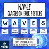 WAVES Classroom Rules Acronym for Beach Classroom