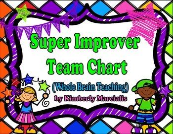 WBT - Bright Kids Super Improvers Chart