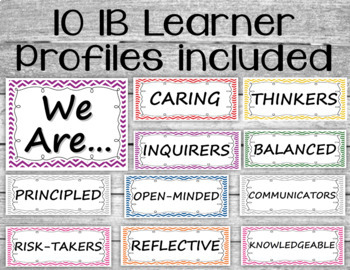 WE ARE... IB Learner Profile Posters