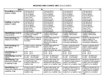 WEATHER AND CLIMATE UNIT - SKILLS RUBRIC