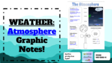 WEATHER: Atmosphere Graphic Notes! NGSS MG-ESS2-6