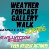 WEATHER MAP FUTURE FORECAST GALLERY WALK SCIENCE ACTIVITY